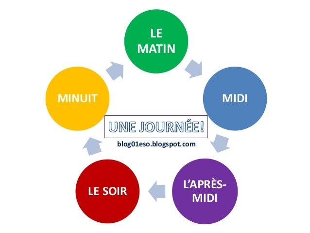 LE MATIN MIDI L'APRÈS- MIDI LE SOIR MINUIT blog01eso.blogspot.com