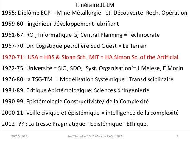 Itinéraire JL LM1955: Diplôme ECP - Mine Métallurgie et Découverte Rech. Opération1959-60: ingénieur développement lubrifi...