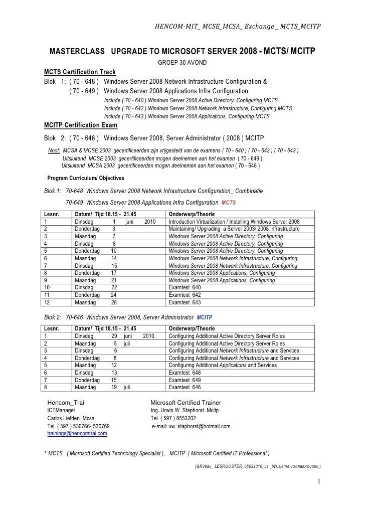 Lespgr Gr30av Masterclass mcitp 2008v1