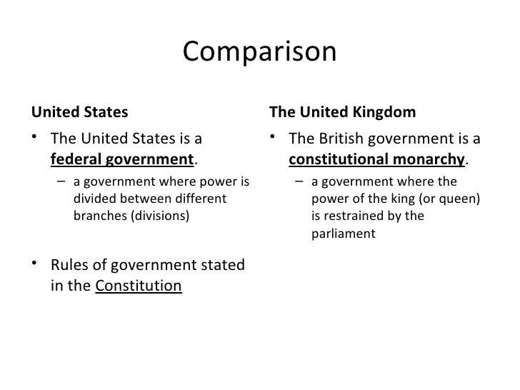 An introduction to the comparison of the united states and the ...