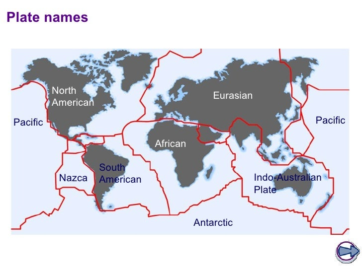 Plate names African  Indo-Australian Plate North American South American Eurasian Pacific Nazca Antarctic Pacific