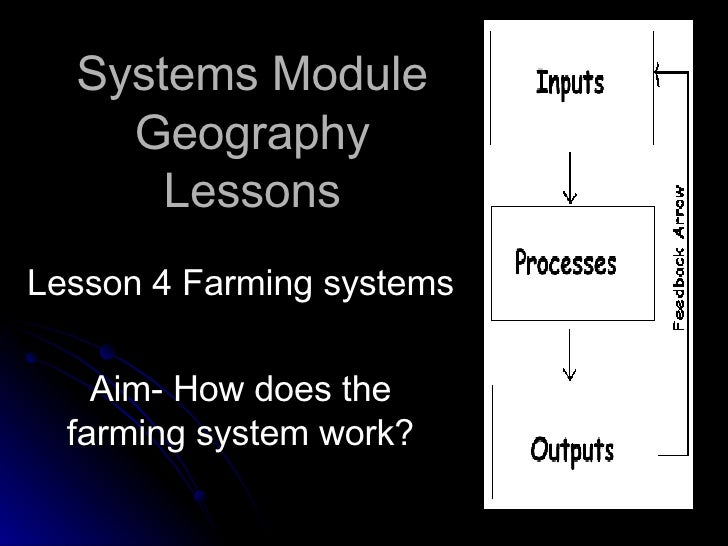 Systems Module Geography Lessons Lesson 4 Farming systems Aim- How does the farming system work?
