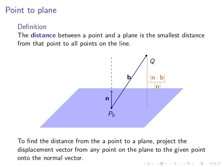 Vector projection onto a plane