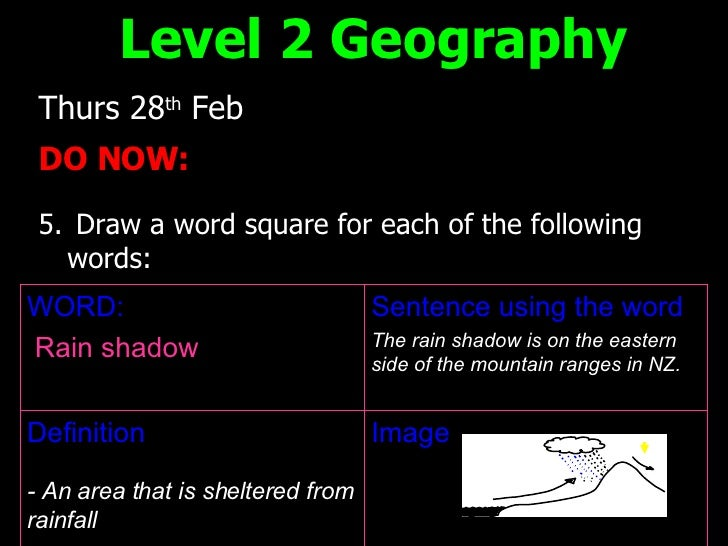 <ul><li>Thurs 28 th  Feb </li></ul><ul><li>DO NOW: </li></ul><ul><li>Draw a word square for each of the following words:  ...