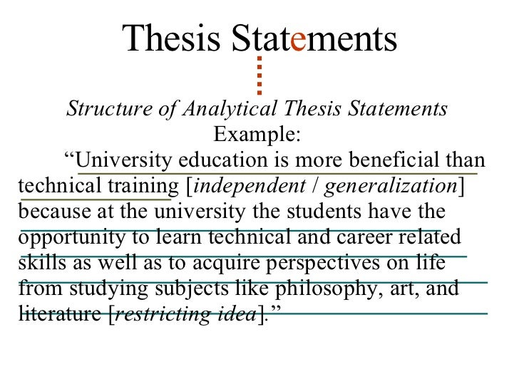 What is a thesis statement in an essay examples