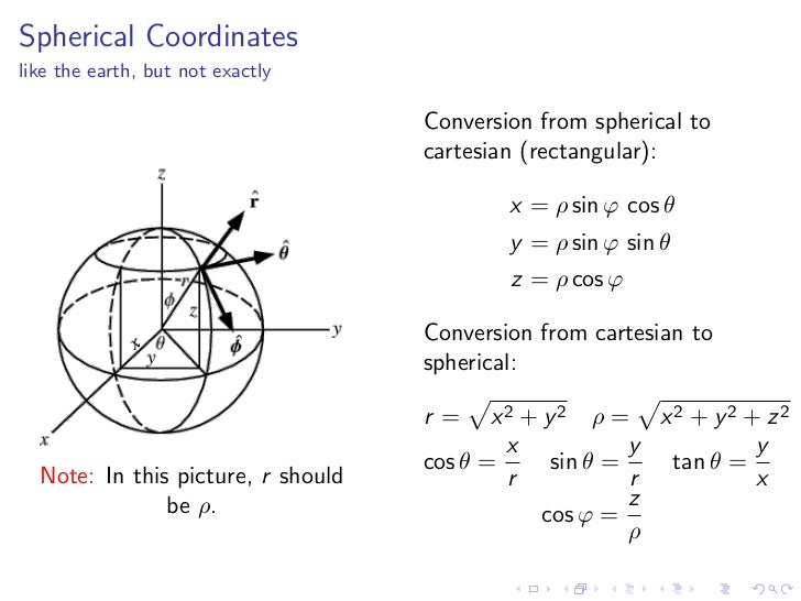 Lesson 6: Polar, Cylindrical, and Spherical coordinates
