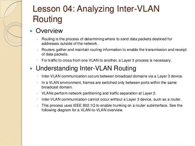 Inter-VLAN Routing
