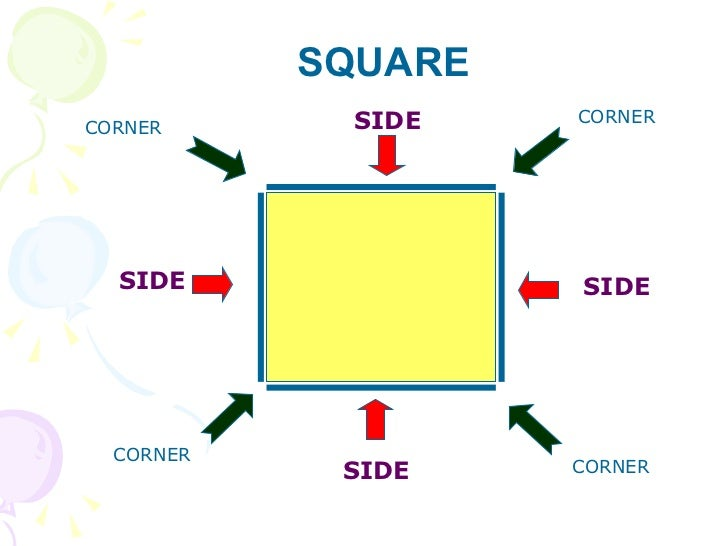 how to make slide shape square