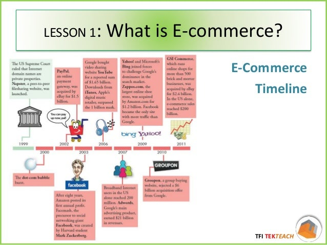 briefly explain what is electronic commerce An e-commerce payment system facilitates the acceptance of electronic payment for online transactions also known as a sample of electronic data interchange (edi), e-commerce payment systems have become increasingly popular due to the widespread use of the internet-based shopping and banking.
