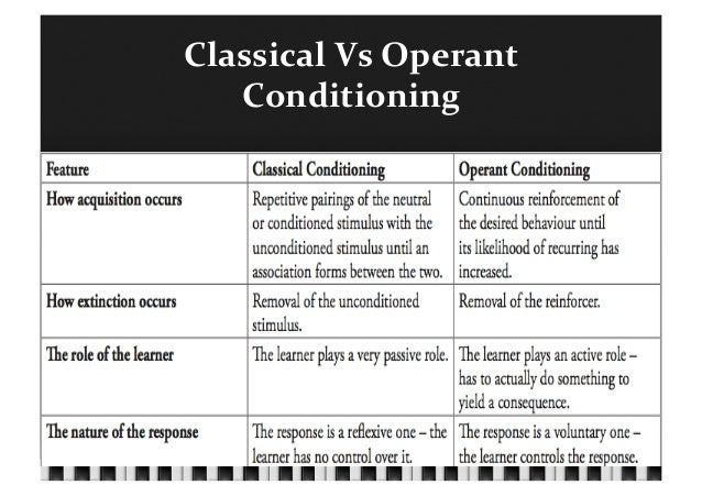 classical conditioning 2 essay Write a 2–3-page essay incorporating the following:compare and contrast operant and classical conditioning and explain how you could impact behavior with each in.