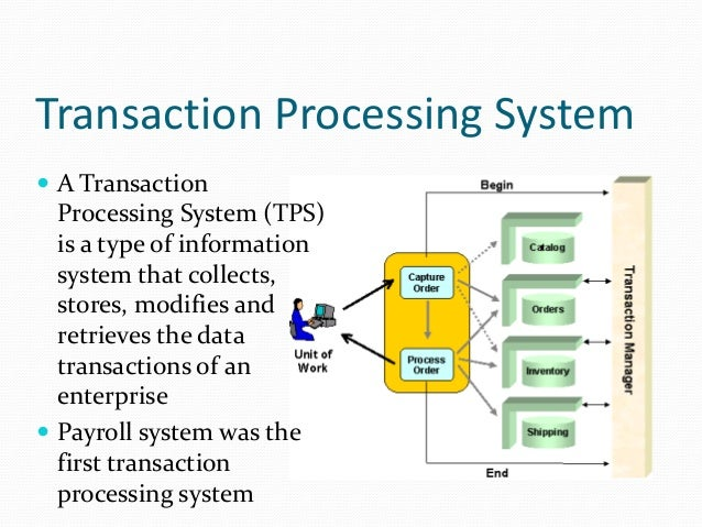 introduction of payroll information management system essay This essay  corporate tax  introduction of payroll information management system  introduction payroll system is the heart of any human resource system.