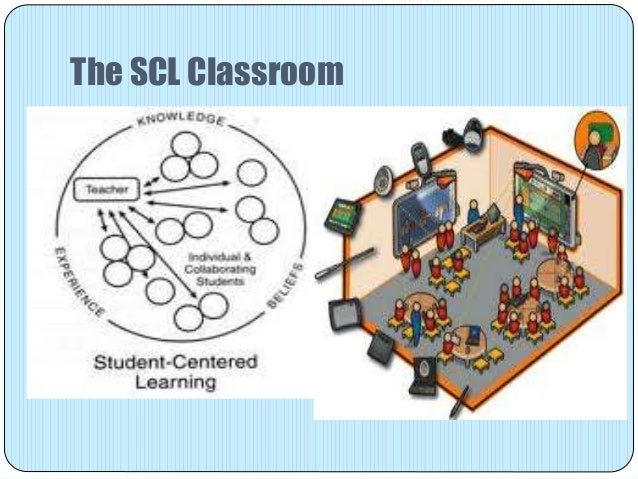 Classroom Design Aids Student Learning ~ Educational technology lesson information