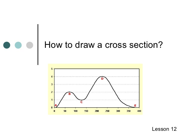 Cross Section Drawings How to Draw a Cross Section