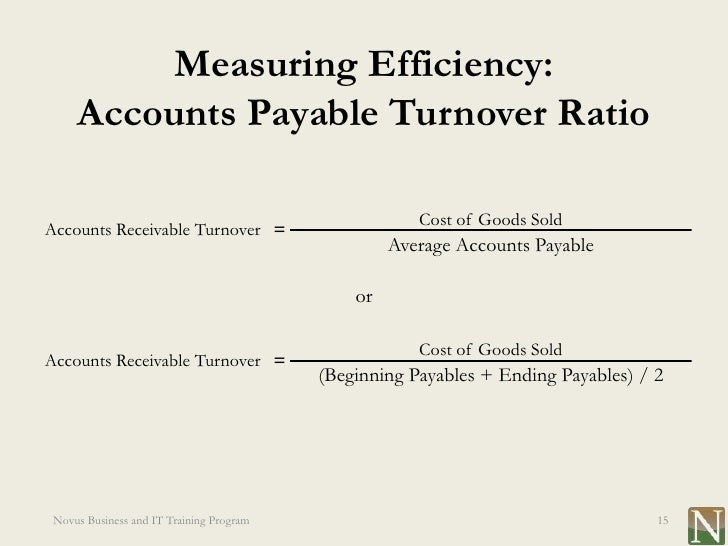 Account Payable Turnover Formula Images