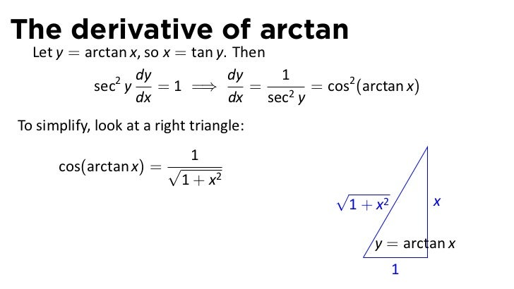 how to find arctan on calculator