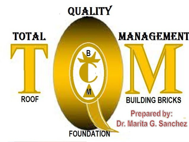 I.I.MEANING AND CONCEPTSMEANING AND CONCEPTS OFOF TOTAL QUALITYTOTAL QUALITY MANAGEMENTMANAGEMENT Lesson 1- 2Lesson 1- 2nd...