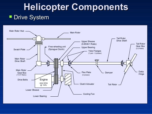 robinson r22 wiring diagram uh