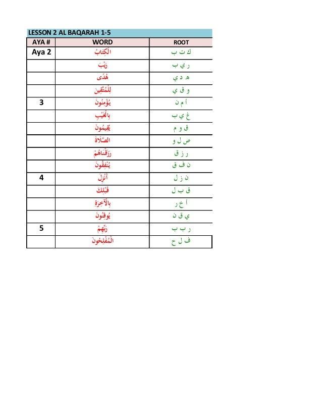 LESSON 2 AL BAQARAH 1-5