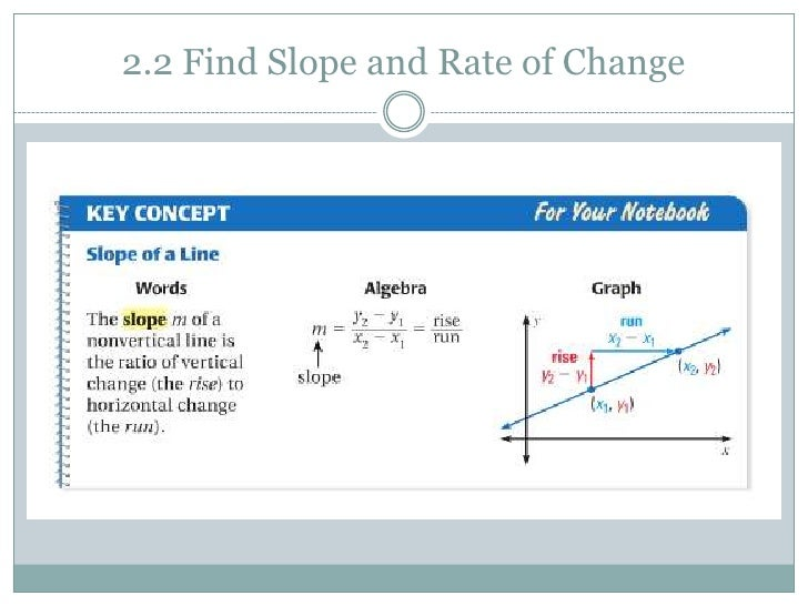 2.2 Find Slope and Rate of Change<br />