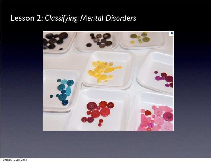 Lesson 2: Classifying Mental DisordersTuesday, 10 July 2012