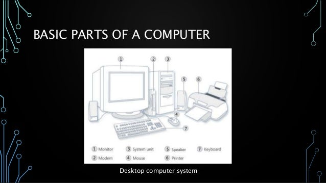 a look at the five major functions of a computer The primary function of input devices is to allow humans to interact with the computer system for instance a mouse allows the user to control the movement of the pointer (a common element in user interface design.