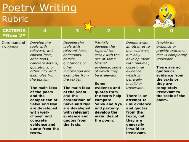 creative writing poetry rubric
