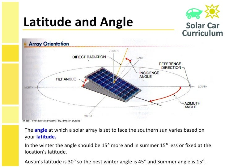 """Photovoltaic Systems Dunlop Image """"photovoltaic Systems"""""""