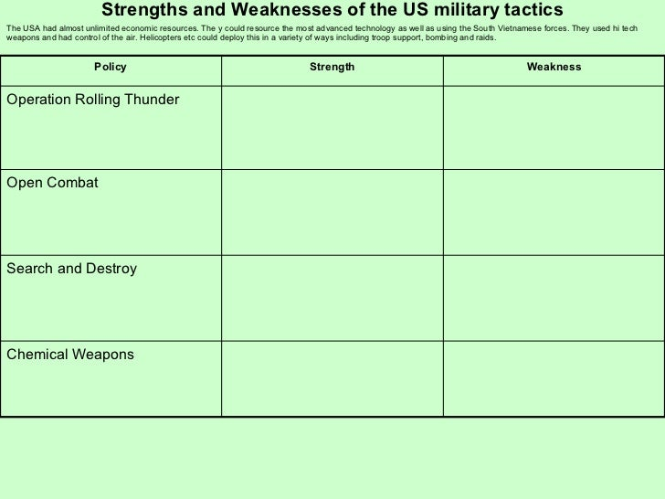 What are some strengths of the american military?
