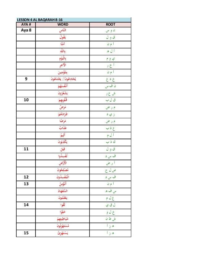 61-8 LESSON 4 AL BAQARAH  # AYA              WORD            ROOT 8 Aya                ِ            ...