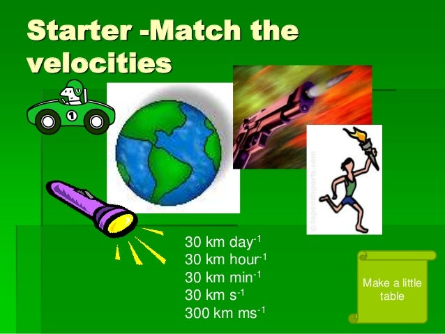 Starter -Match the velocities 30 km day-1 30 km hour-1 30 km min-1 30 km s-1 300 km ms-1 Make a little table