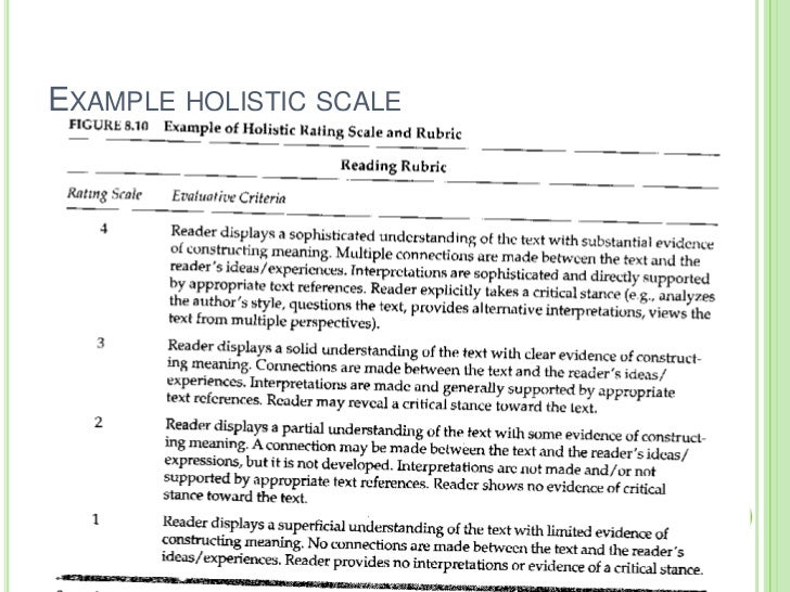 essay holistic rubric Depaul university teaching commons teaching guides feedback & grading rubrics types of rubrics types of rubrics a holistic rubric consists of a.