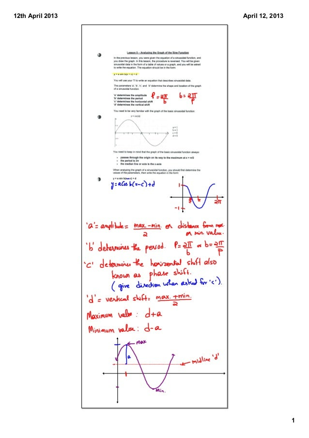 Lesson 5 sinusoidal functions 12th april 2013
