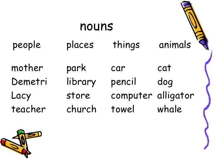 nouns <ul><li>people </li></ul>places things animals mother Demetri Lacy teacher park library store church car pencil comp...