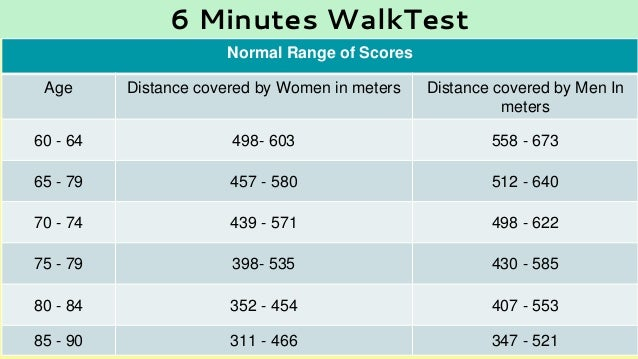 How Fast You Walk As You Age May Predict Your Lifespan pictures