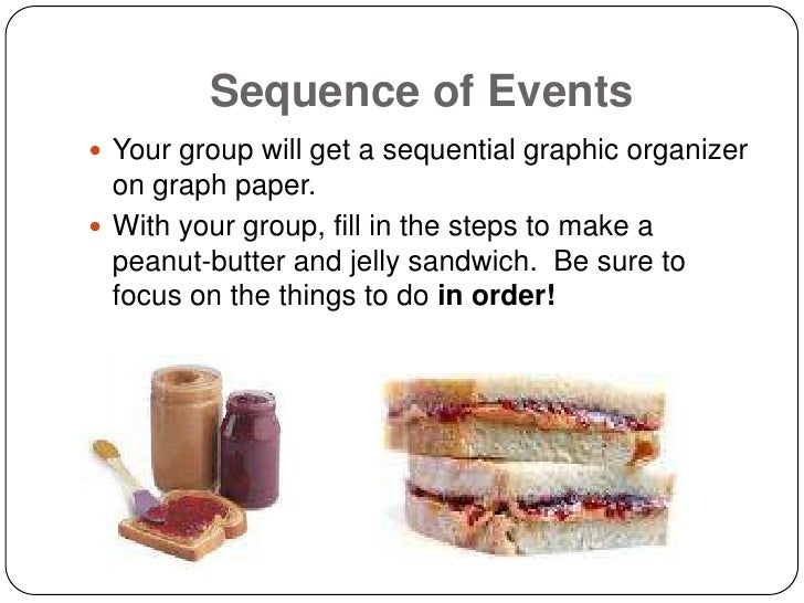 peanut butter and jelly how to essay