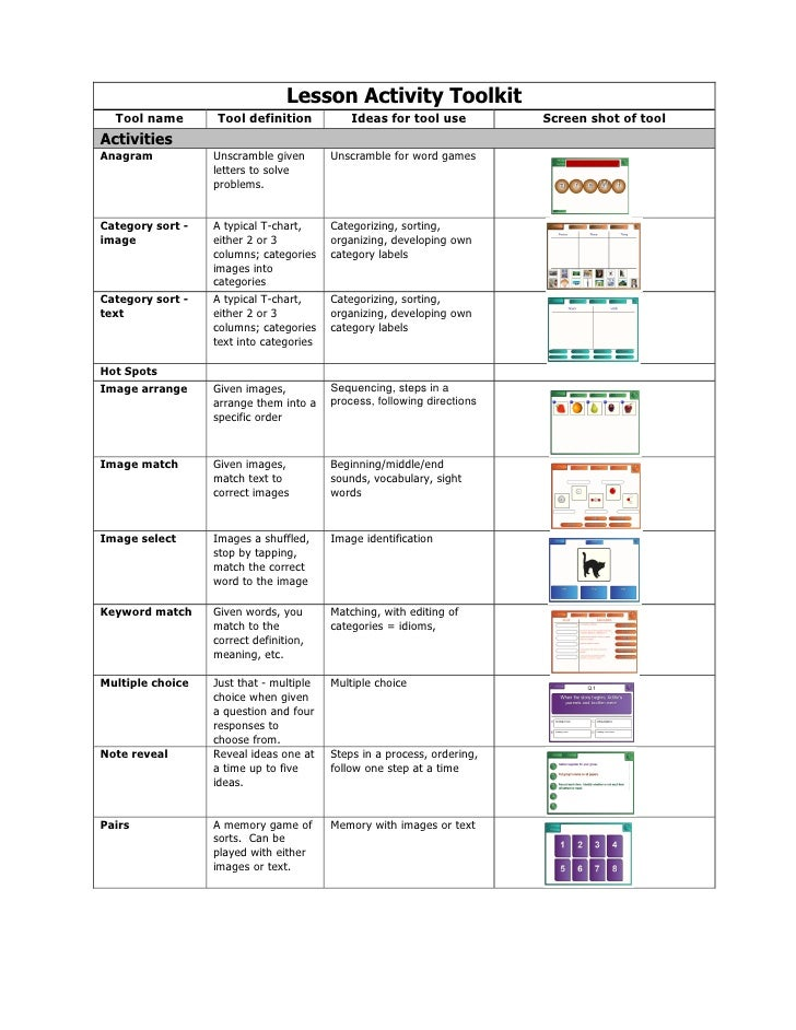 Lesson Activity Toolkit  Tool name       Tool definition            Ideas for tool use          Screen shot of toolActivit...