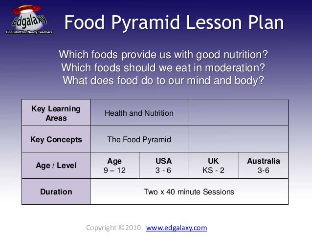 Food Pyramid Lesson Plan Which foods provide us with good nutrition? Which foods should we eat in moderation? What does fo...