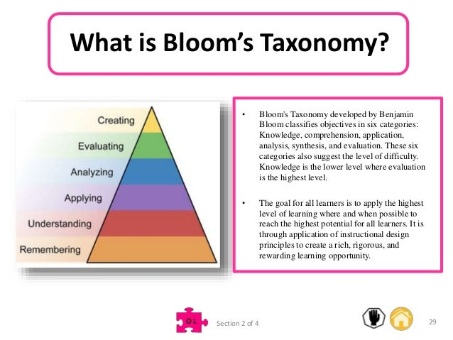 Bloom Taxonomy 1994 What is Bloom's Taxonomy