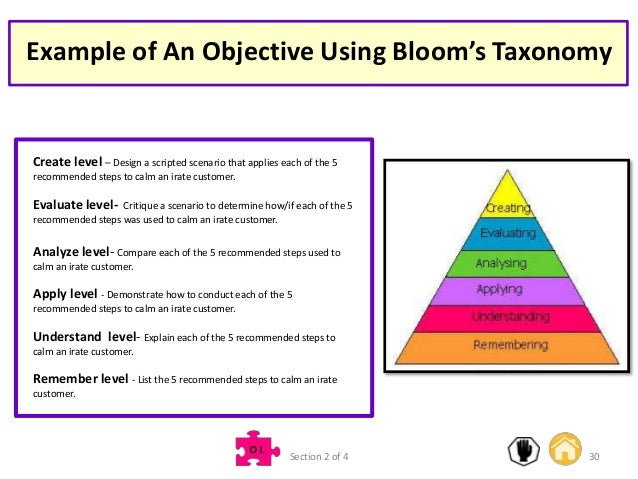 Lesson plan in taxonomy