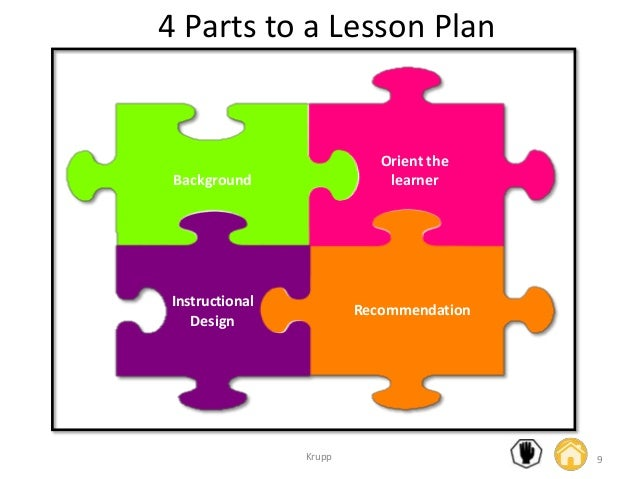 Lesson Plan Explained Works Of Hunter Gagne And Danielson By Miss