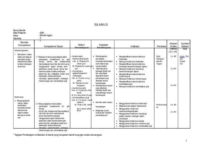 Lesson plan 1 silabus b. ing sma kls x s.d xii   indonesian version