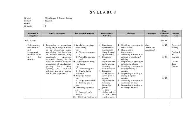 Lesson plan 2.1 syllabus of english class x smt 1 & 2