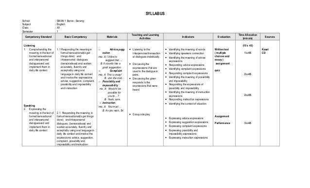 Lesson plan 2.3  syllabus of english class xii smt 1 & 2