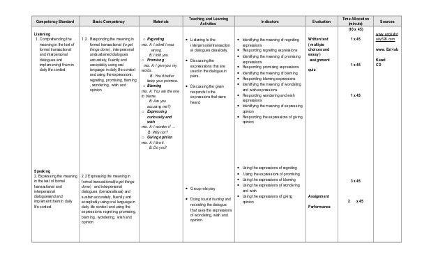 Antithesis Lesson Plan College Paper Sample Tete De