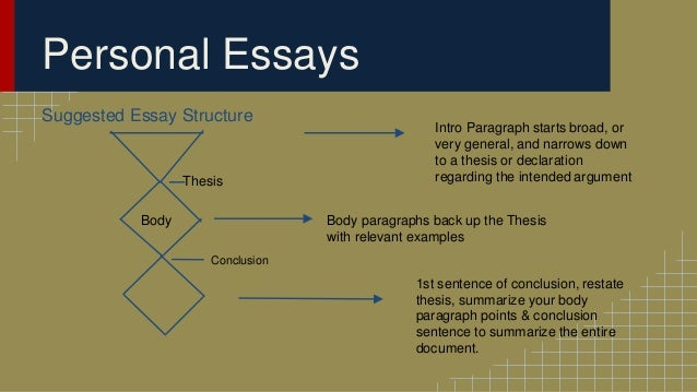 Write an essay that explains why you think one of the philosophies or views of life presented?