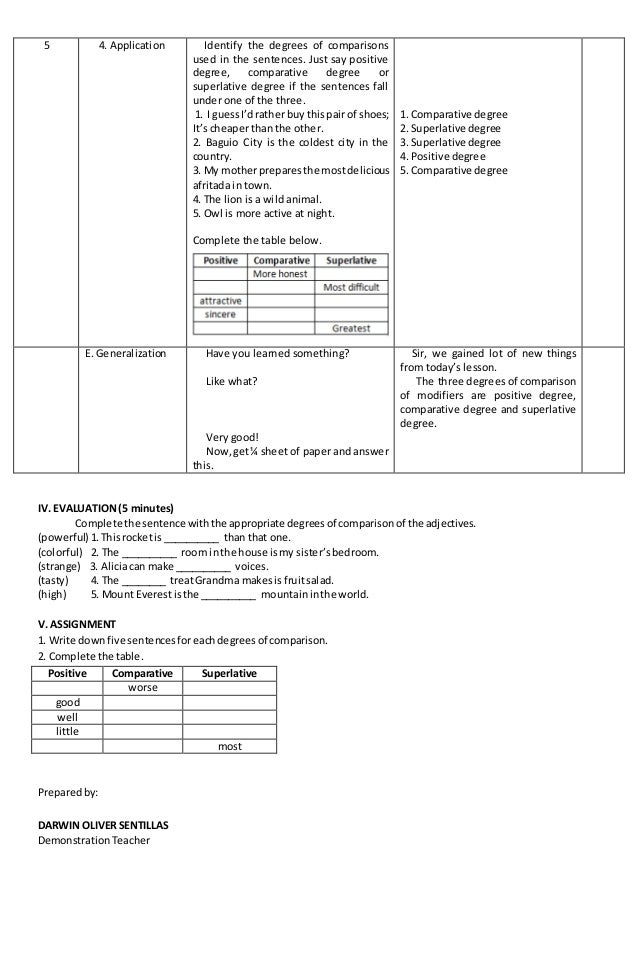 compare contrast essays lesson plans Compare and contrast two teacher essays and research papers  compare and contrast lesson plan:  compare and contrast two medicaid plans.