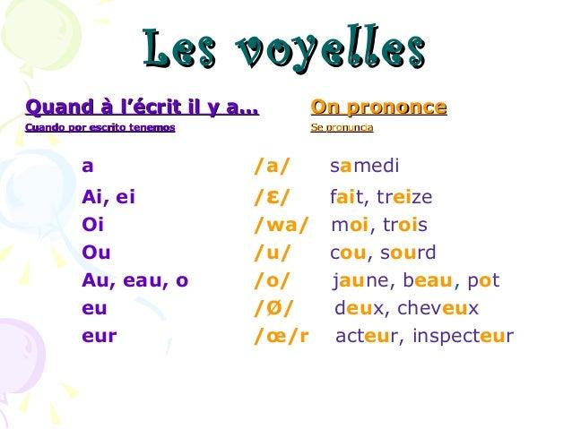 Image result for sons des voyelles au, oi,ai, ou