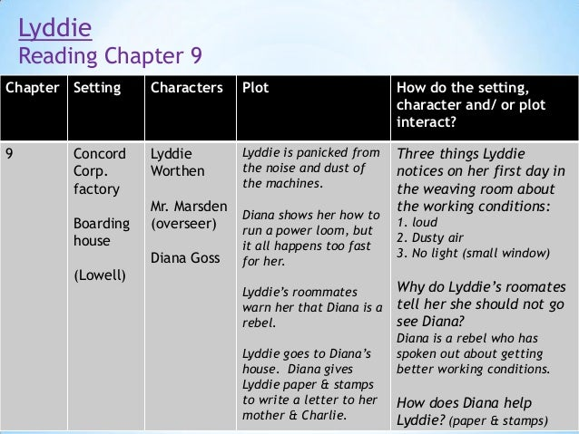 Room Book Chapter Summary