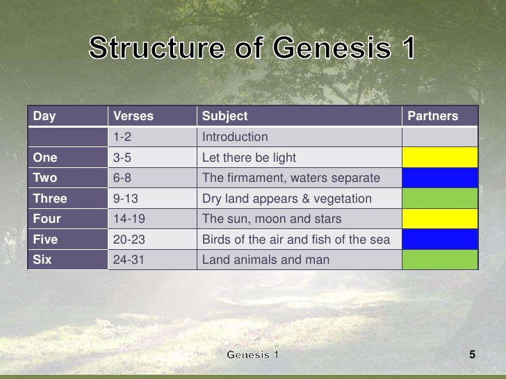 an analysis of part 1 of the genesis Genesis 1 and theologies of creation in the hebrew bible  inviting the reader  into the larger story or, at the very least, the larger story of the first chapter.