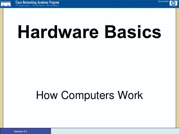 Hardware Basics How Computers Work